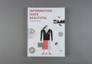 Information Made Beautiful