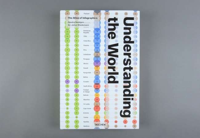 Understanding the World. The Atlas of Infographics